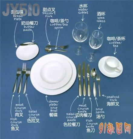 西餐餐具摆放方法示意图