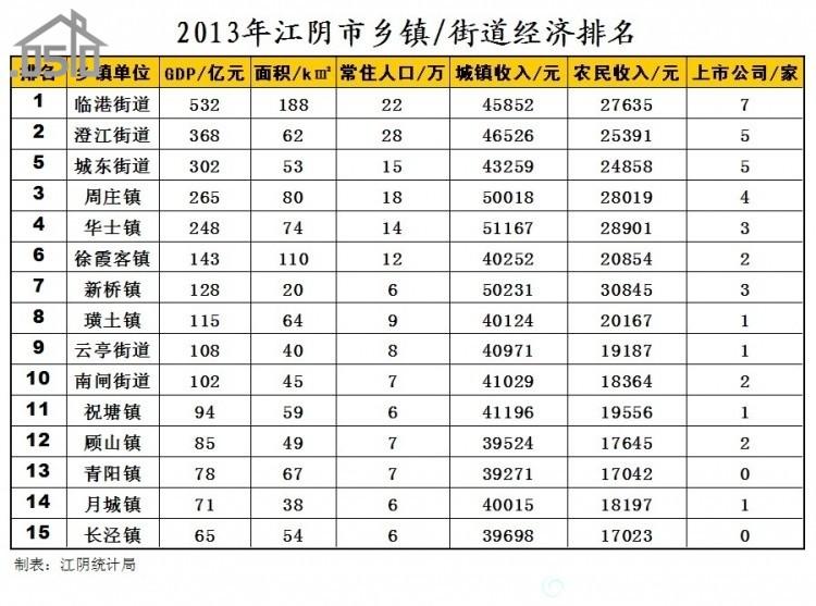 2019年安徽乡镇经济总量排名_安徽分乡镇地图
